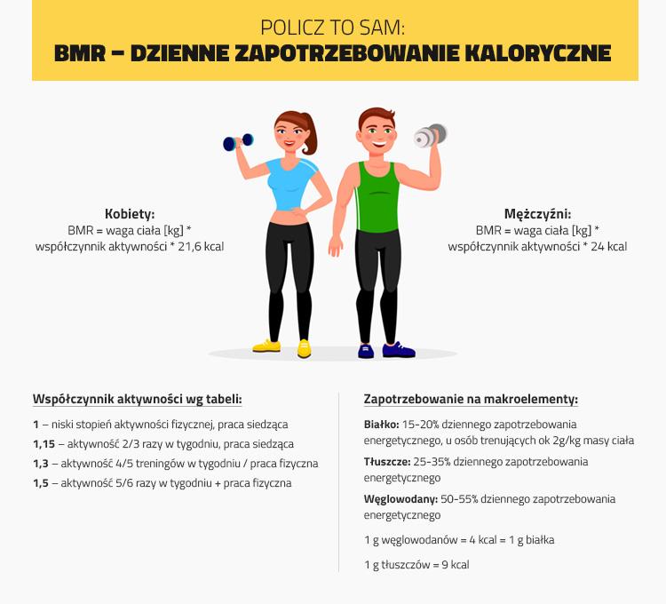 smart-gym-liczenie-kalorii