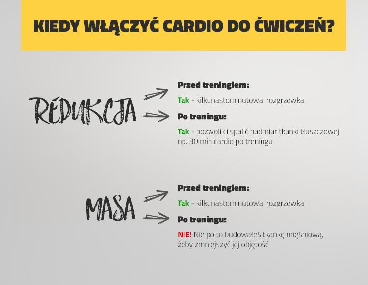 smart-gym-cardio
