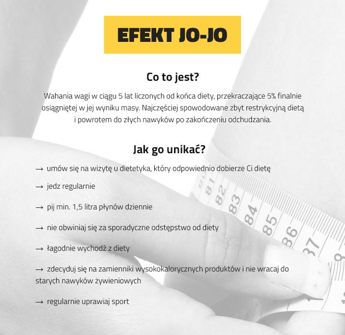 smart_gym_efekt_jo_jo