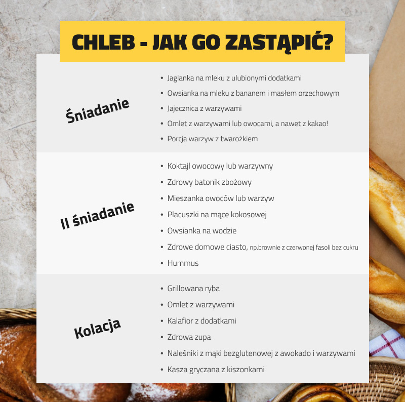 smart_gym_czym_zastapic_chleb