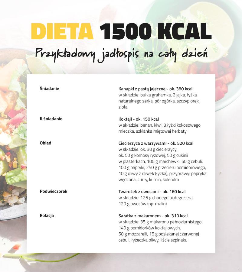 Zbilansowna Dieta 1500 Kcal Jak Skomponowac Posilki Smart Gym