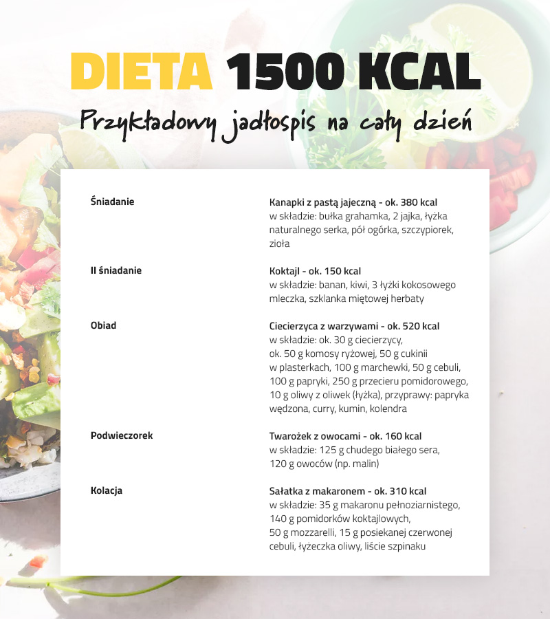 dieta 1500 kcal efekty blog
